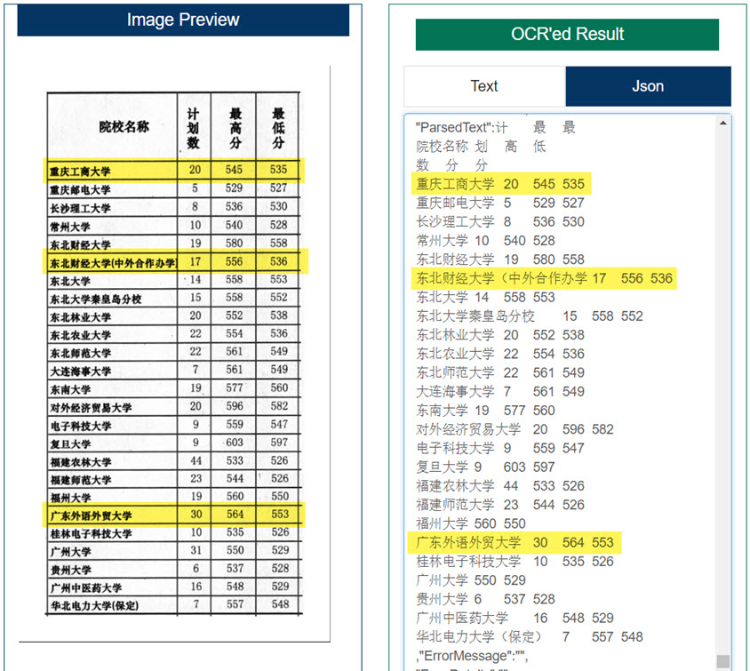 Table OCR Parsing OCR Text Result